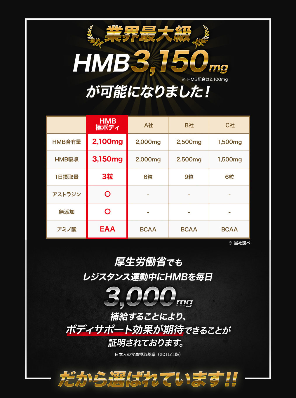 業界最大級 HMB3,150mg